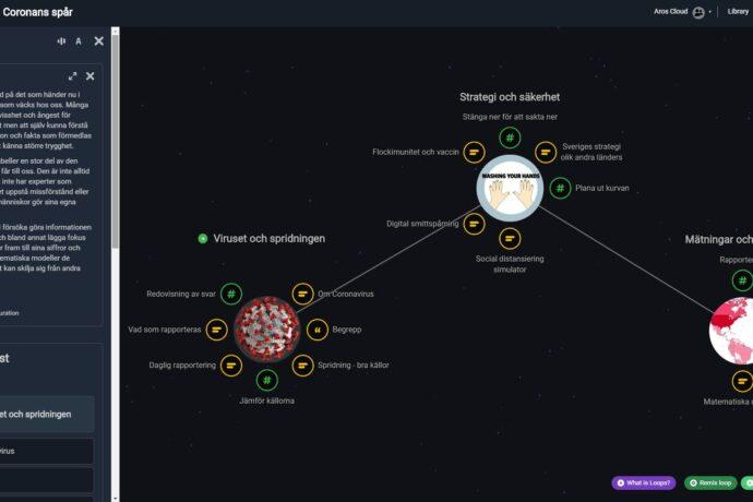 21. Maj 2021 – Loops webinar
